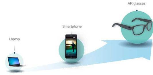 AR, jako nowa forma prezentacji produktów